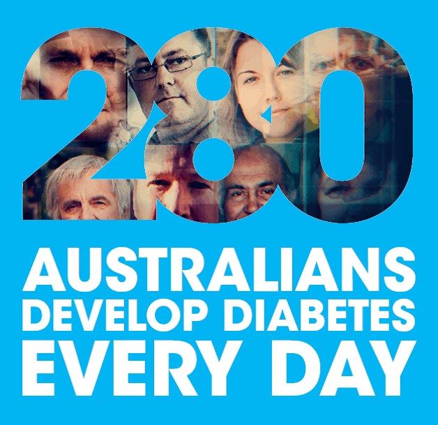 Type 2 Diabetes – Cairns Doctors