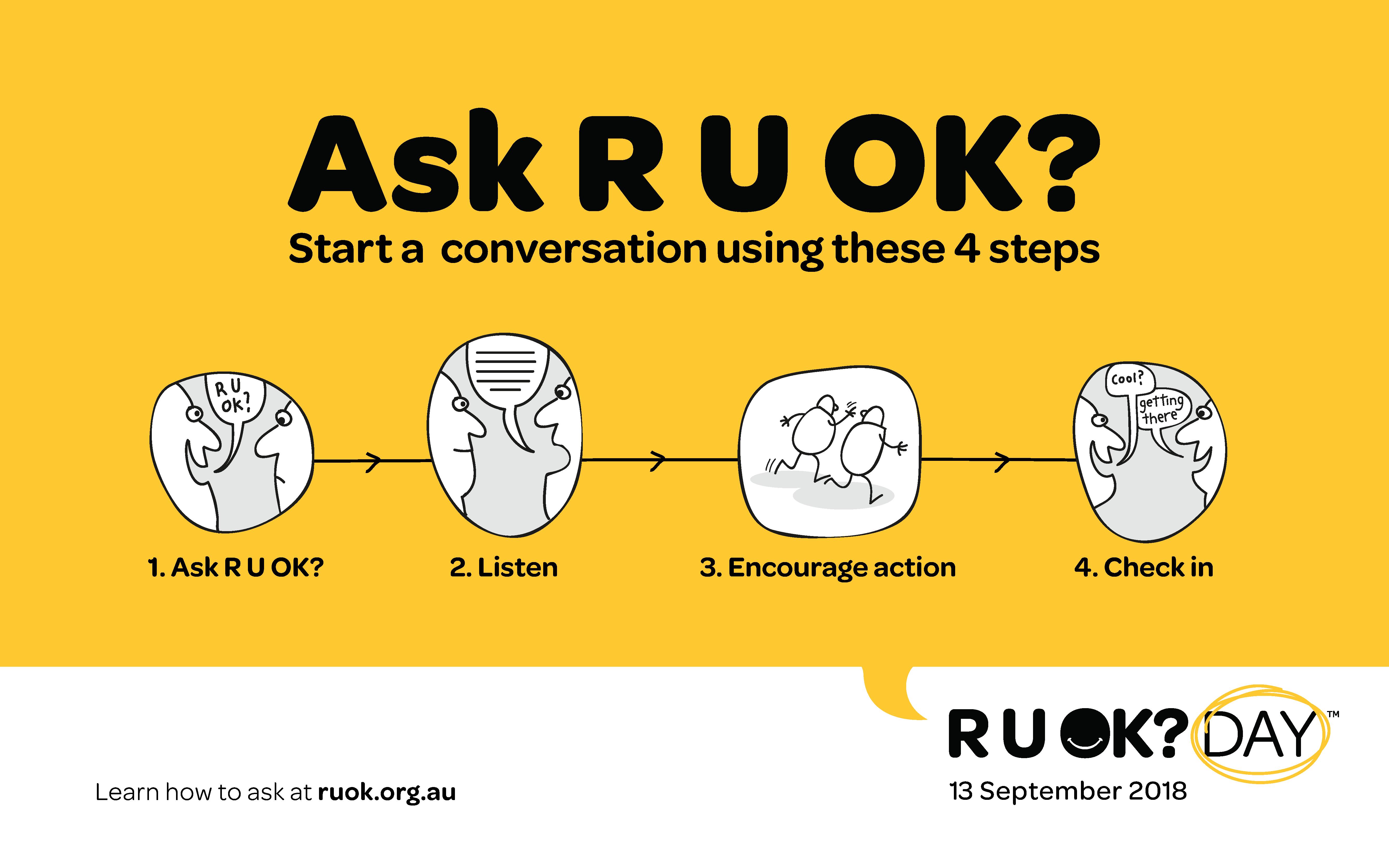 R U OK – Everyday – Cairns Doctors